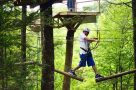 Zip Gatlinburg: Zip Lining In The Smoky Mountains Of Tennessee
